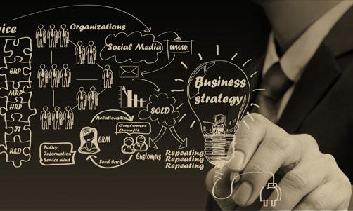 Fungsi dan Penerapan Strategi Pemasaran